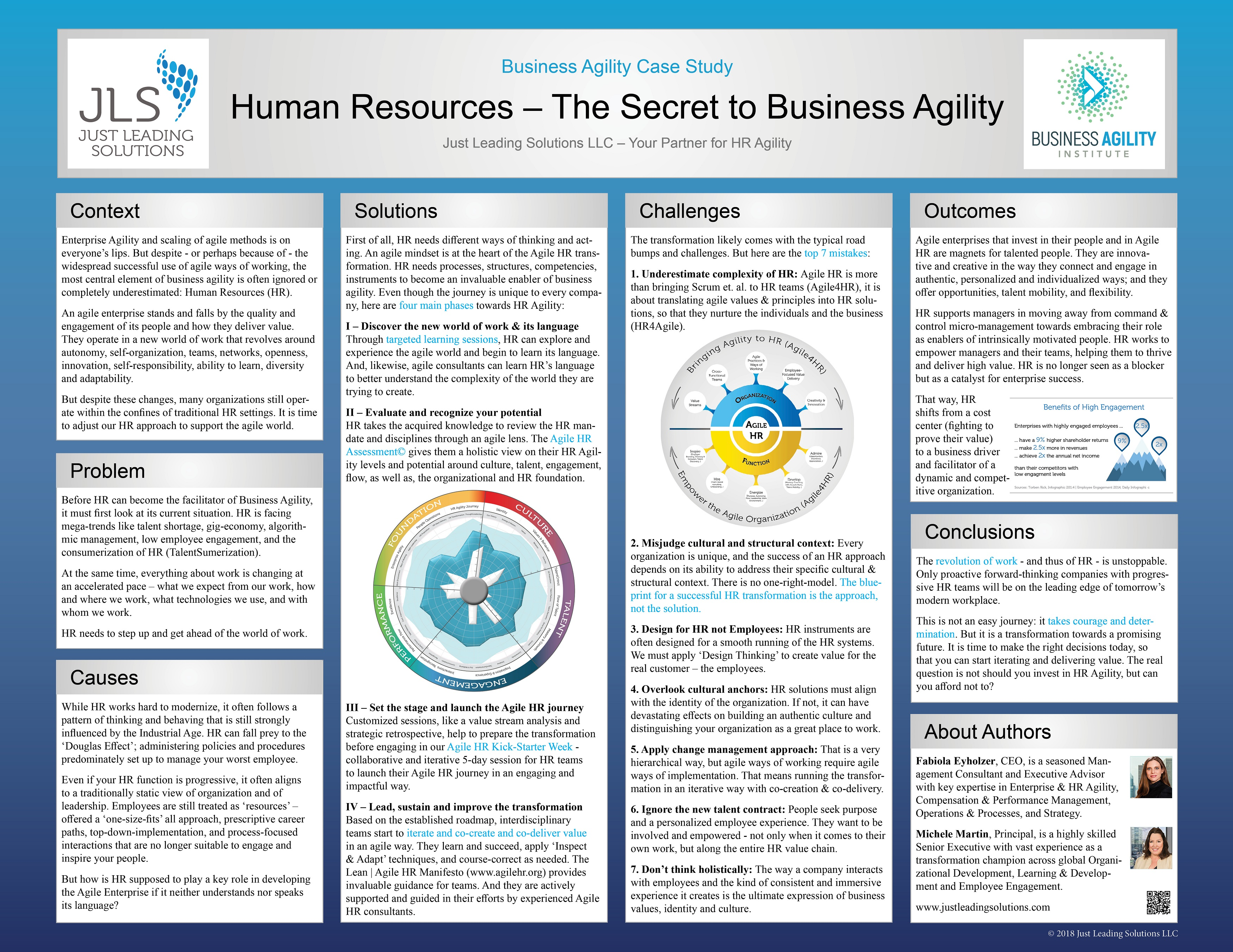 Human Resources - The Secret the Business Agility (Poster)