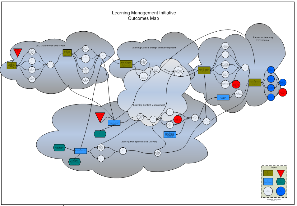 Learning Management Initiative Outcomes Map